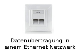 Datenübertragung in einem Ethernet Netzwerk