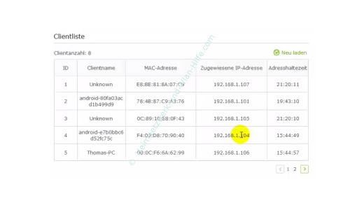 TP-Link Archer VR900v – Übersicht der vom DHCP-Server vergebenen IP-Adressen