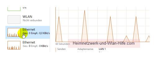 Übersicht über die Funktionen des neuen Windows 10 Task-Managers – Grafische Übersicht über den Netzwerkverkehr