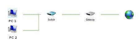 Heimnetzwerk Tutorials: Windows 7 Netzwerkübersicht mit dem Netzwerkcenter - Gesamtübersicht Netzwerk