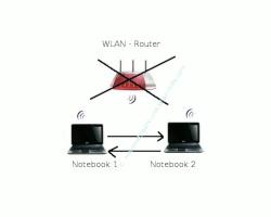 Netzwerk-Tutorial: WLAN Verbindung per Ad-hoc oder Infrastruktur-Modus? WLAN-Netzwerk im Ad-hoc-Modus