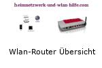 Wlan-Router Übersicht