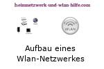 Aufbau eines eigenen Wlan-Heimnetzwerkes!