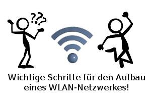 Aufbau eines Wlan-Netzwerkes