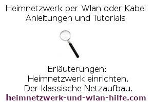 Heimnetzwerk einrichten - Der klassische Netzaufbau