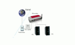 Standard Netzwerk einrichten DSL-Anschluss